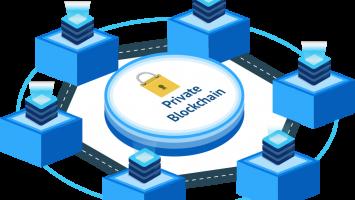 Blockchain Supply Chains